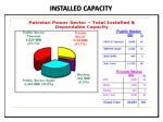 installed capacity