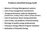 problems identified energy audit