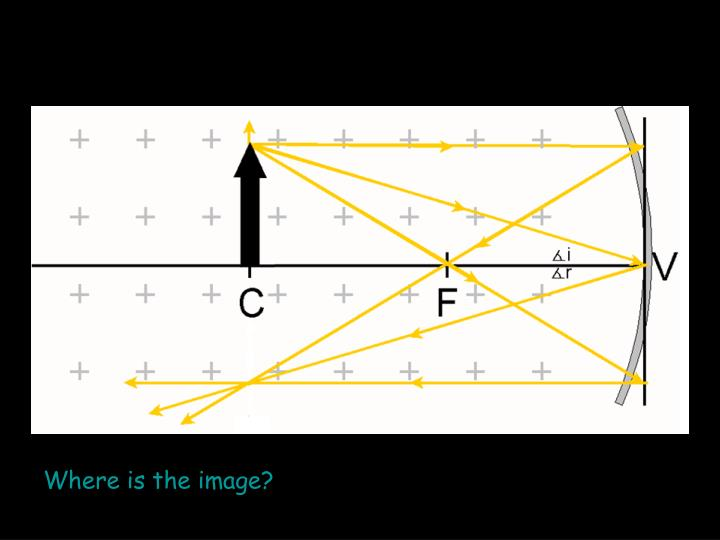 Where is the image?
