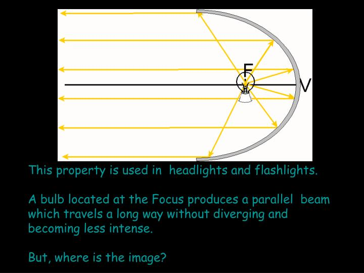 This property is used in  headlights and flashlights.