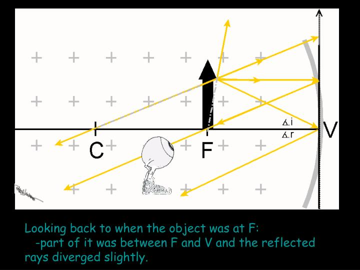Looking back to when the object was at F: