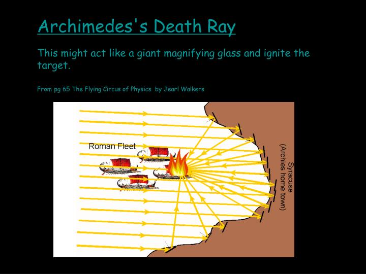 Archimedes's Death Ray
