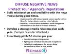 diffuse negative news protect your agency s reputation