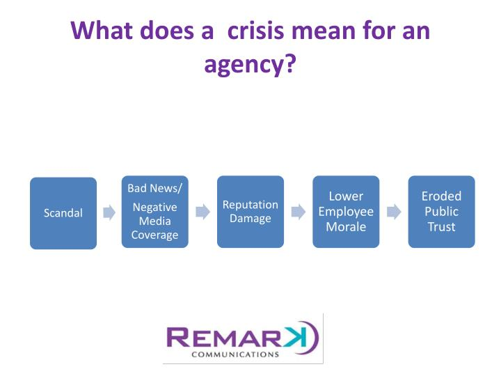 What does a crisis mean for an agency
