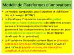 mod le de plateformes d innovations