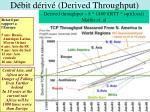 d bit d riv derived throughput