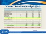 center divisional analysis m