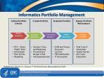 informatics portfolio management