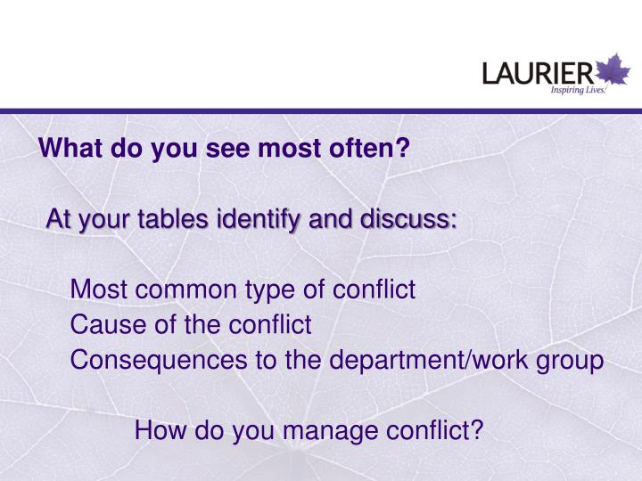describe the factors that will influence the choice of leadership styles or behaviours in workplace  Ilm level 3 award in leadership and management  describe the factors that will influence the choice of leadership styles or behaviours in workplace situations.