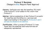 protocol 3 revisions changes in blue require panel approval2