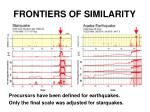 frontiers of similarity