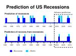 prediction of us recessions