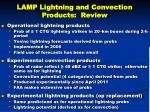 lamp lightning and convection products review