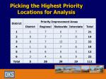 picking the highest priority locations for analysis