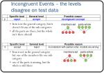 incongruent events the levels disagree on test data