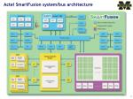 actel smartfusion system bus architecture
