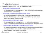 production losses