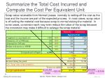 summarize the total cost incurred and compute the cost per equivalent unit