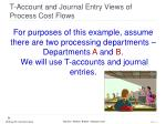 t account and journal entry views of process cost flows