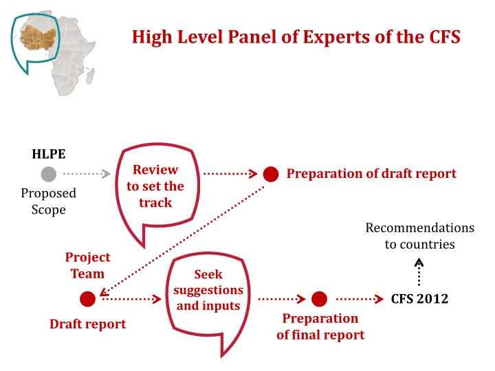High Level Panel of Experts of the