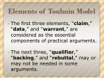 elements of toulmin model
