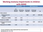 working memory impairments in children with adhd