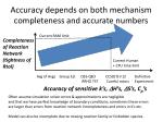 accuracy depends on both mechanism completeness and accurate numbers