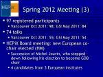 spring 2012 meeting 3
