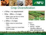 crop diversification