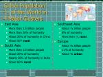 global population 2 3 of the world in 4 major clusters