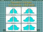 population changes us pyramids 1950 2000