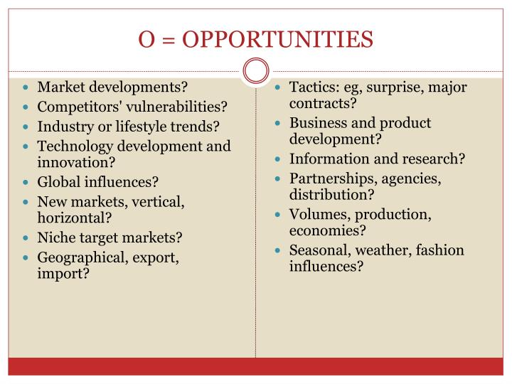 O = OPPORTUNITIES
