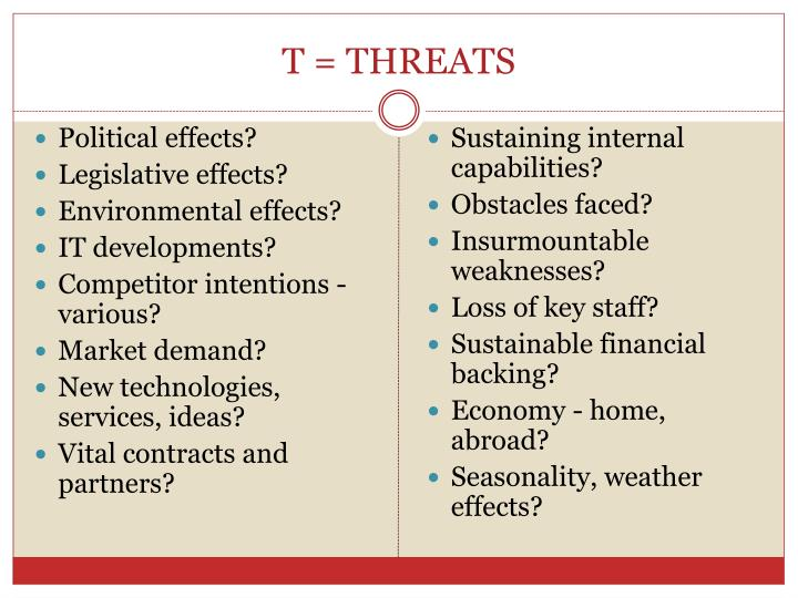 T = THREATS