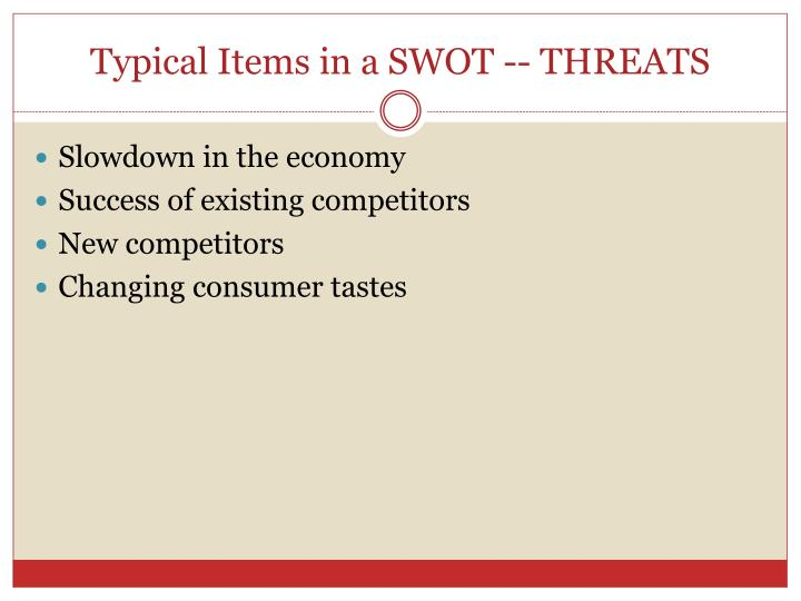 Typical Items in a SWOT -- THREATS