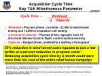 acquisition cycle time key t e effectiveness parameter