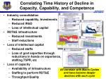 correlating time history of decline in capacity capability and competence