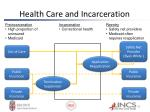 health care and incarceration