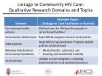 linkage to community hiv care qualitative research domains and topics