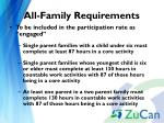 all family requirements