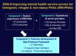 2006 8 improving mental health service access for immigrant refugee non status phas irn phas