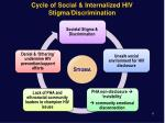 cycle of social internalized hiv stigma discrimination