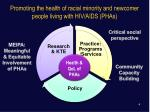 promoting the health of racial minority and newcomer people living with hiv aids phas