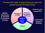 promoting the health of racial minority and newcomer people living with hiv aids phas1
