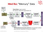 med rec mercury data