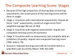 the composite learning score stages