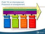 profil tic et informationnel processus et enseignement