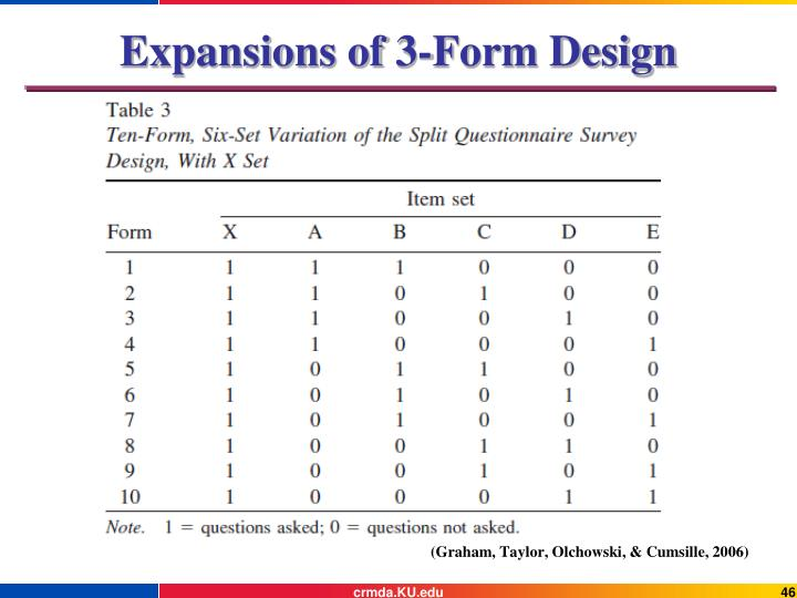 Expansions of 3-Form Design
