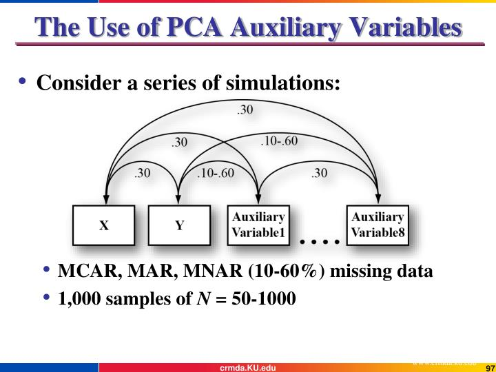 The Use of PCA Auxiliary Variables