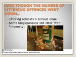 even though the number of littering offences went down