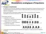 modulations analogiques d impulsions